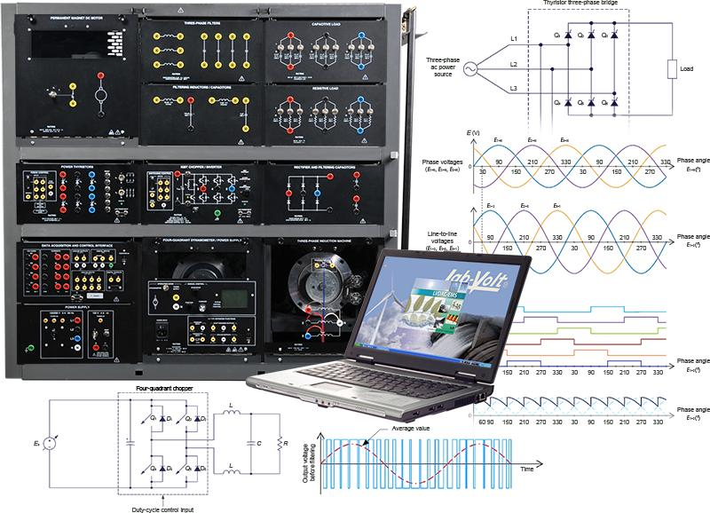 Oe-Galaxy - Power Electronics Training System